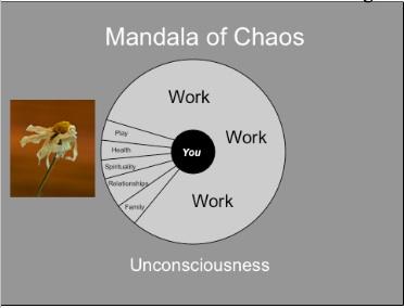 Mandala of Chaos